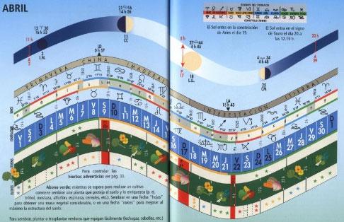Ejemplo de abril del calendario lunar 2011